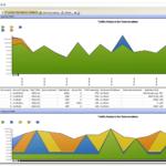 ¿Cómo analizar el flujo de red en su red utilizando el analizador de flujo de red en tiempo real?