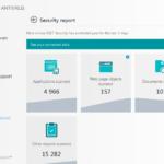 Los 5 mejores antivirus para Windows 10 en 2020